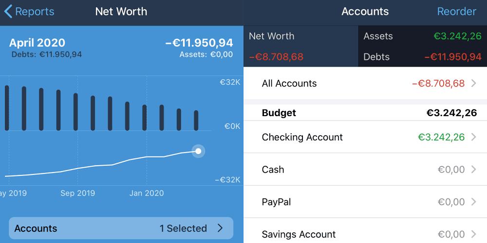 Mijn financiële situatie: links mijn nettowaarde, rechts mijn rekeningen
